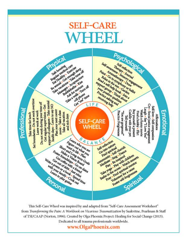 self-care-wheel.jpg